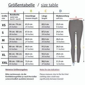 Größentabelle-Formbelt-Laufhose-FAQ